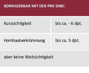 PRK-Lasek Behandlungsablauf Eignung